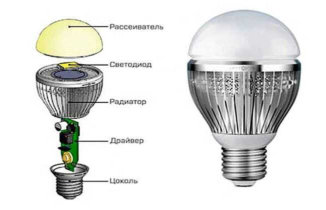 Офисные настольные лампы купить в Киеве: цена, отзывы