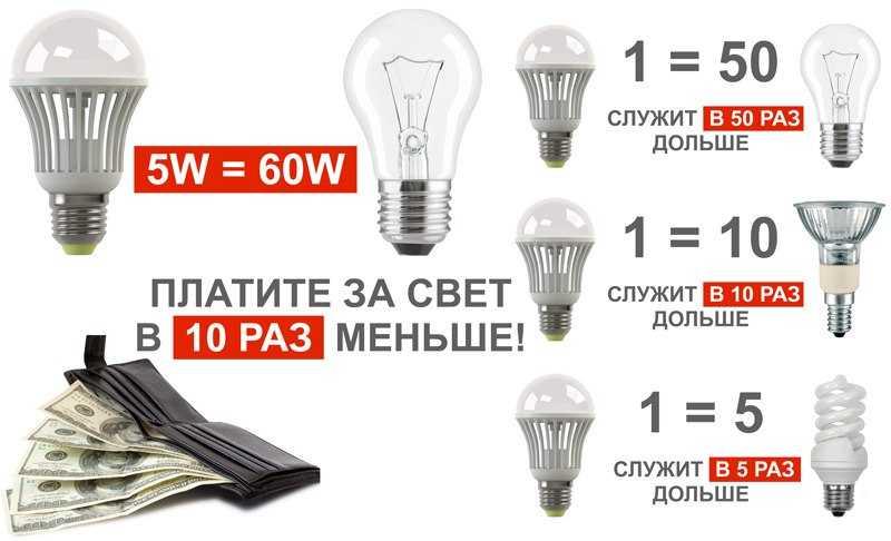 Люстры деревянные купить в Москве – цены на деревянную