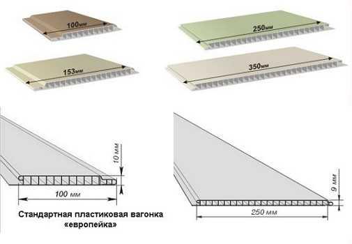 Пластиковые панели для отделки стен