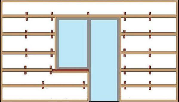 Обрешетка крепится внизу и вверху стены, вокруг оконных и дверных проемах. В промежутках шаг установи планок составляет 30-50 см