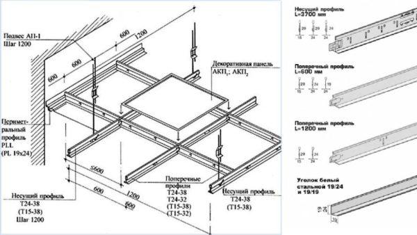 Монтажная схема потолка армстронг и ее компоненты