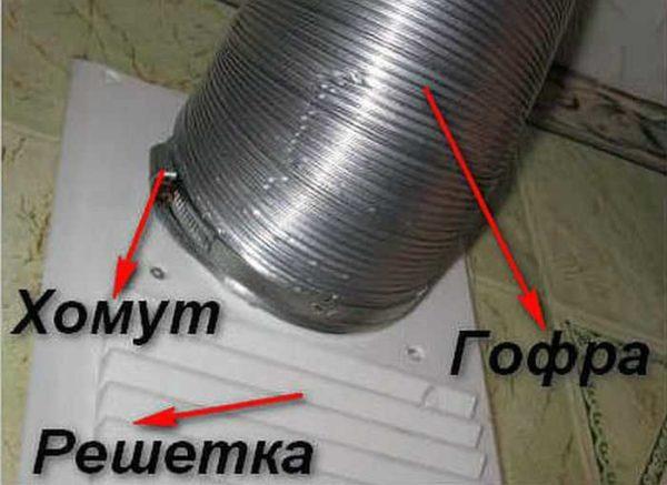 Значительная часть вентиляционной решетки закрыта и вентиляция в квартире будет недостаточной