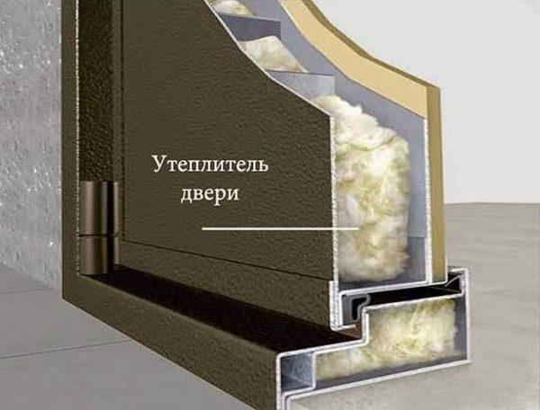 Утеплитель закладывается не только в дверное полотно, но и в дверную коробку