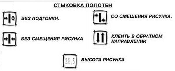 Подгонка рисунка для обоев изображается при помощи пиктограмм