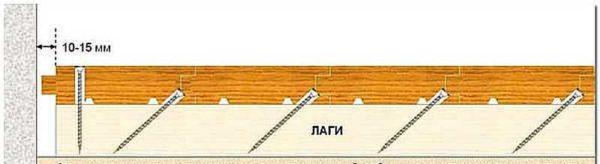 Крепление в паз - саморез или гвоздь забивают в выемку паза