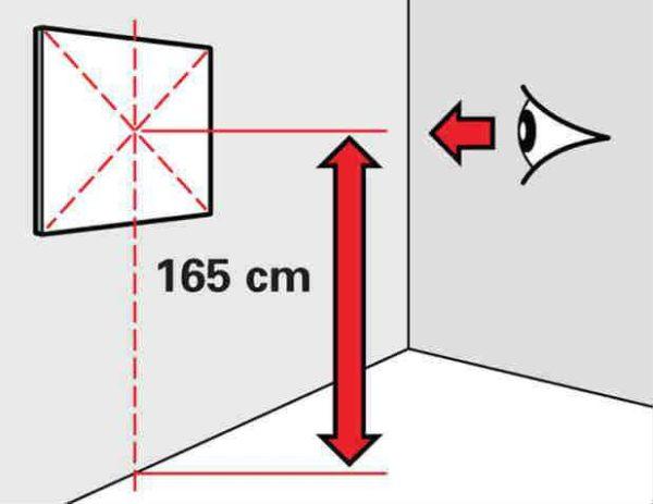 Высота установки зеркала в ванной