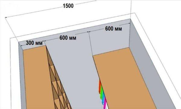 Планировка и размещение двери в гардеробных шириной от 150 см