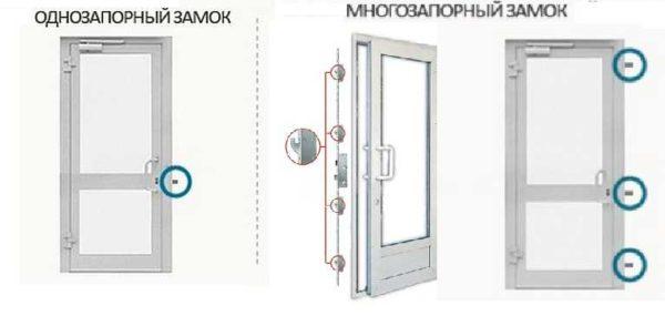Запорные системы пластиковых наружных дверей