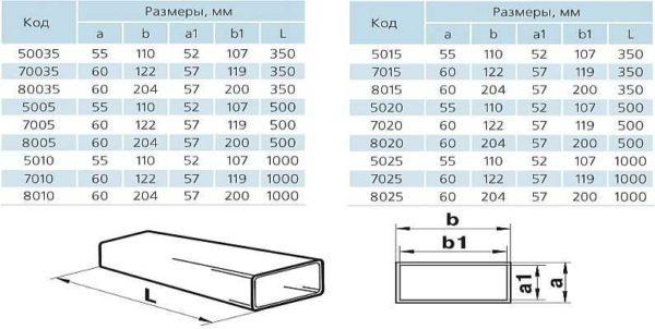 Пример габаритов пластиковых прямоугольных труб для вентиляции
