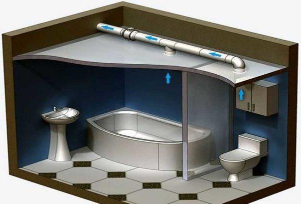 В натяжном или подвесном потолке любого типа устанавливают дефлектор