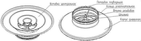 Одна из конструкций регулируемого круглого диффузора