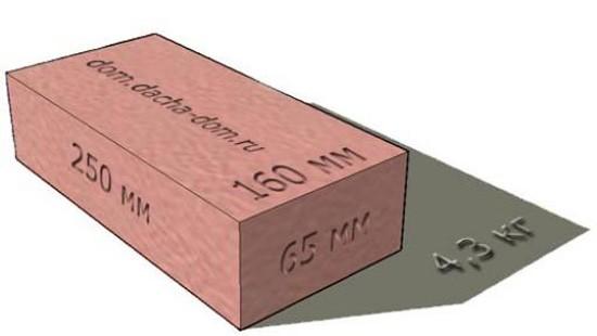 Вес стандартного кирпича определен ГОСТом