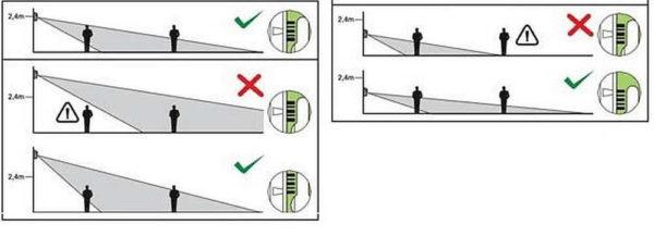 Регулировка датчика движения начинается с выбора угла наклона