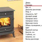 Бюджетный вариант чугунной печи-камина под уголь - Torn (Торн) производитель Eurokom