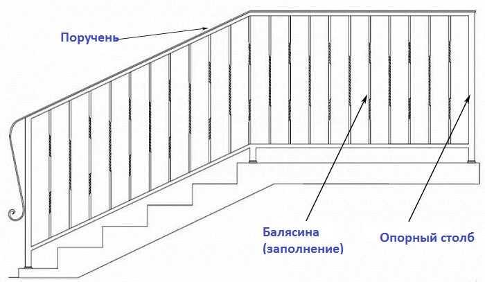 Купить лес — Хабаровск