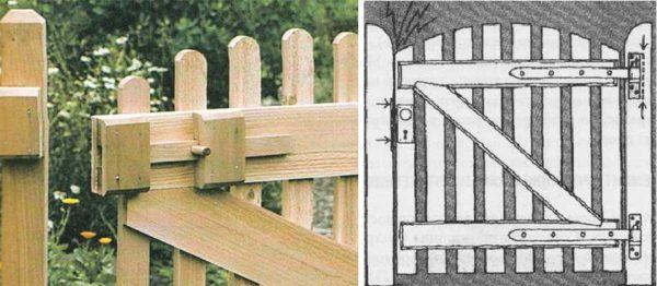 Как сделать простую калитку из дерева для дачи