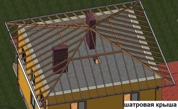 Общее устройство шатровой крыши