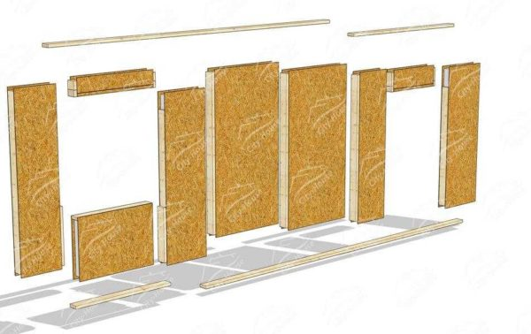 Принцип сборки стены первого этажа