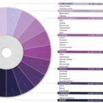 Оттенки фиолетового разной степени