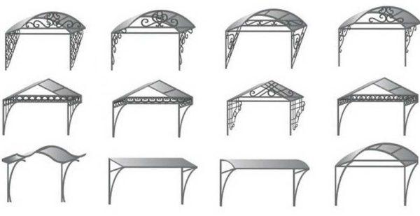 Навес над крыльцом на металлическом каркасе: модели односкатные, двускатные (домиком), арочные
