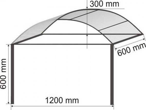 Арочная конструкция - самый простой из вариантов