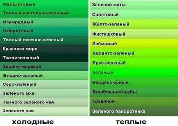Оттенки зеленого цвета (учтите, что экран искажает реальные цвета)