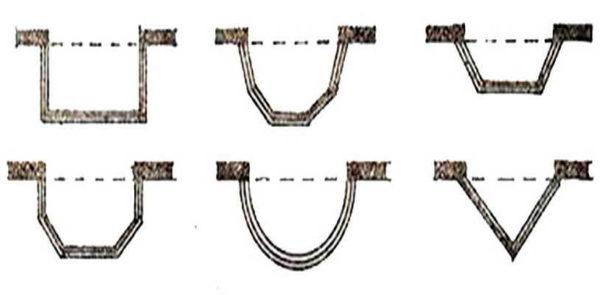 Стандартные формы эркеров