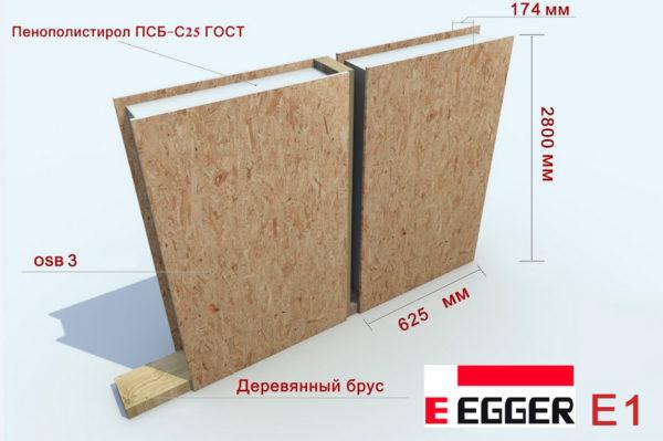 СИП панель Эггер Е1 2800х625х174