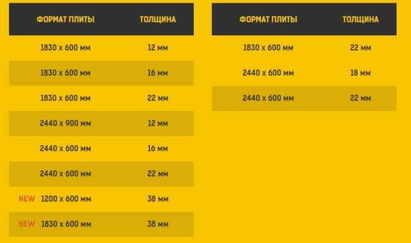 Размеры шпунтованных плит ДСП