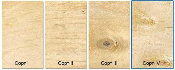 Сорта отличаются наличием и размерами определенных дефектов