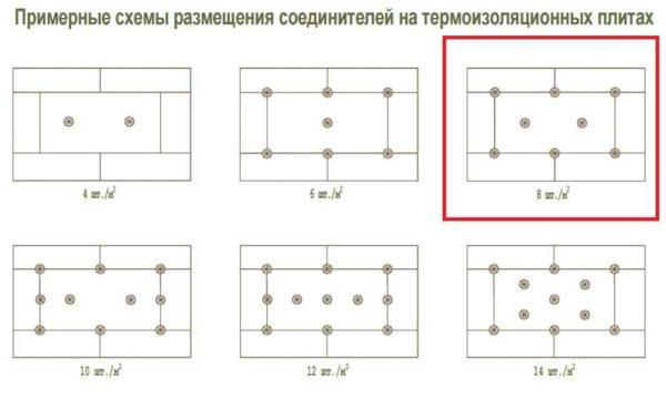Схемы установки дюбелей-зонтиков при монтаже Пеноплэкса на вертикальные поверхности