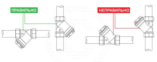 Косой фильтр должен быть установлен согласно общепринятым рекомендациям, иначе его эффективность резко снижается