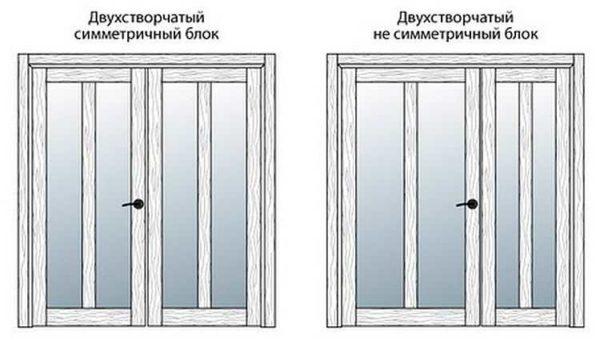 Дверные блоки могут быть симметричными и несимметричными