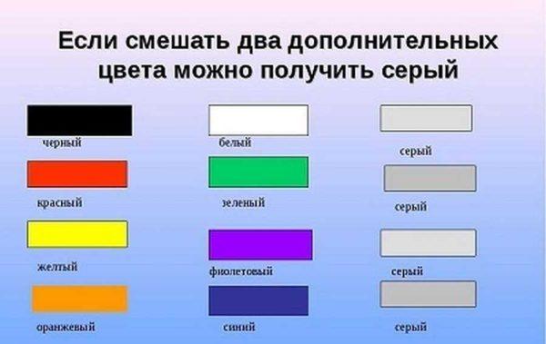 Получение серого цвета при смешивании красок
