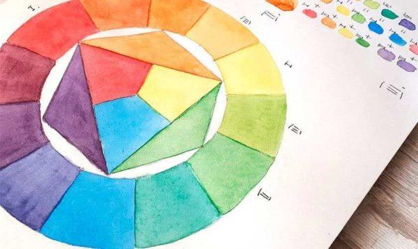 Смешивание цветов дает цветовой круг