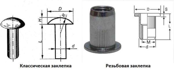 Использование заклепок для клепания металла и других материалов