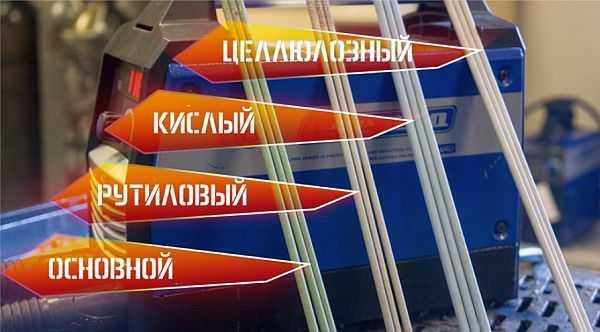 Обмазка (защитное покрытие) электродов бывает: основной, рутиловой, целлюлозной и кислой
