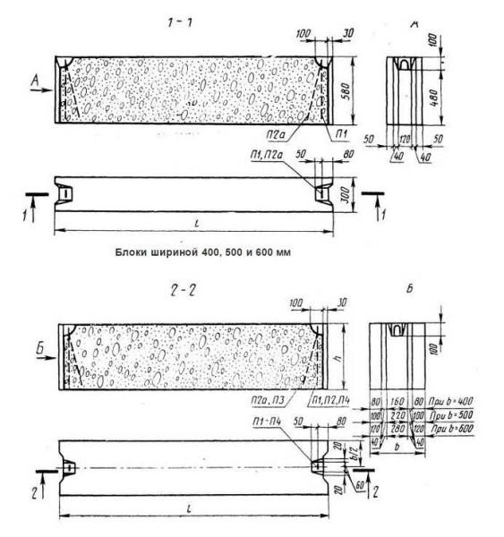 Размеры блоков ФБС по ГОСТу