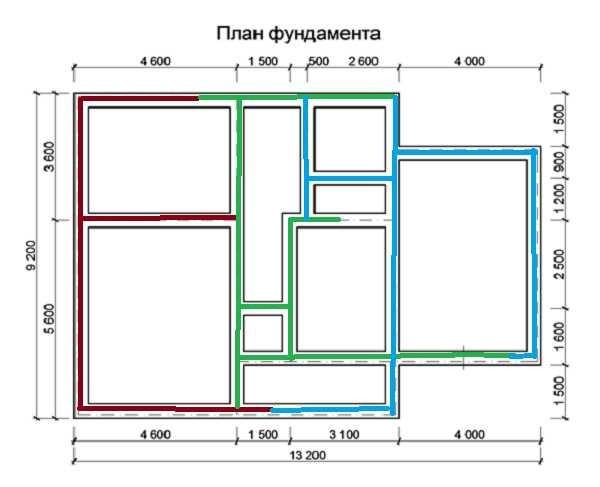 Второй способ - разделить план на несколько участков (на рисунке они отмечены разными цветами)