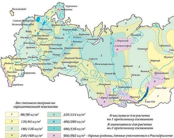 Снеговые нагрузки по России