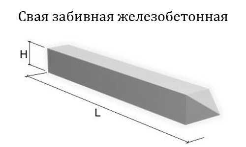 Забивные железобетонные сваи используются чаще при строительстве многоэтажных домов