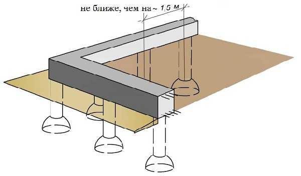 Один из видов свайно-ростврекового фундамента - со сваями ТИСЭ