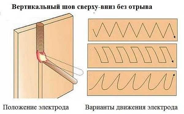 Как варить вертикальный шов сверху-вниз: положение электрода и движения его кончика