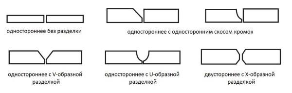 Типы подготовки деталей при сваривании встык