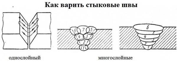 Как варить стыковой шов: однослойный и многослойные
