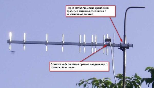 Если решите антенну все-таки заземлить, прикрепите оплетку кабеля к металлической штанге, а штангу заземлите