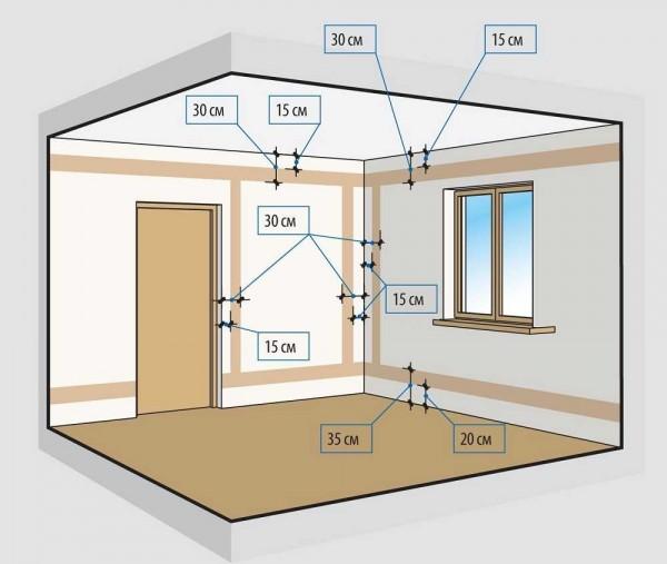 Как можно устанавливать открытую проводку на изоляторах или кабель-каналах