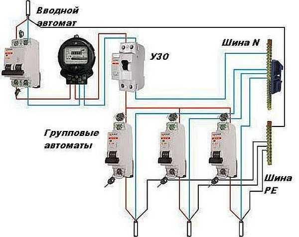 Типовая схема электропроводки частного дома: групп может быть много разных