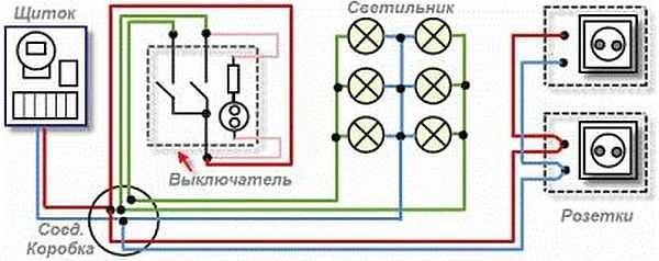 План электропроводки может быть совсем небольшим, если дом небольшой