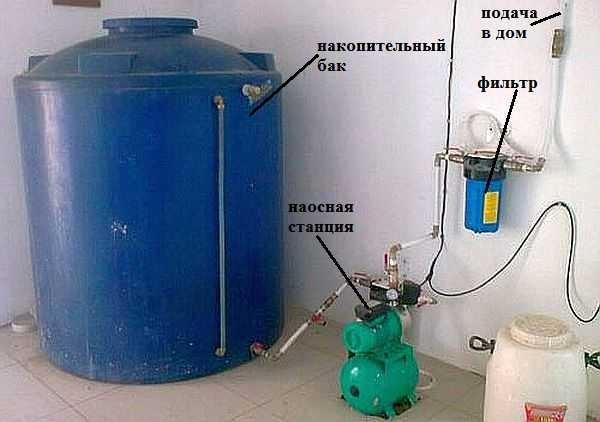 Вопрос повышения давления на даче можно решить при помощи насосной станции и накопительного бака